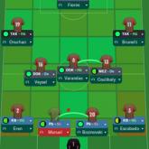 Fm 2021 KafKaf Full Hücum